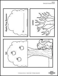 apple-tree-seasons
